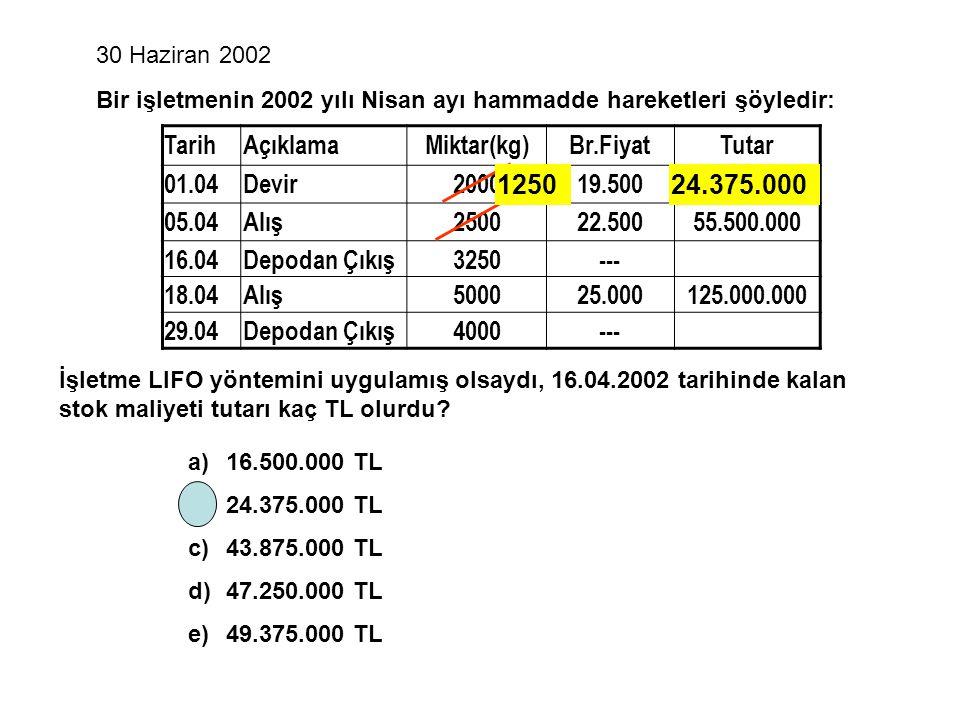 30 Haziran 2002 a)16.500.000 TL b)24.375.000 TL c)43.875.000 TL d)47.250.000 TL e)49.375.000 TL TarihAçıklamaMiktar(kg)Br.FiyatTutar 01.04Devir200019.