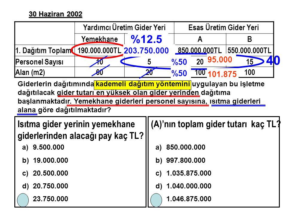 30 Haziran 2002 a)9.500.000 b)19.000.000 c)20.500.000 d)20.750.000 e)23.750.000 Yardımcı Üretim Gider YeriEsas Üretim Gider Yeri YemekhaneIsıtmaAB 1.