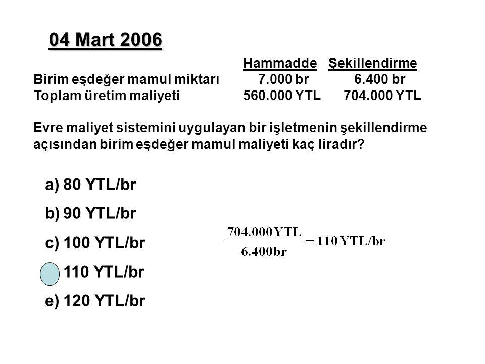 04 Mart 2006 a)80 YTL/br b)90 YTL/br c)100 YTL/br d)110 YTL/br e)120 YTL/br HammaddeŞekillendirme Birim eşdeğer mamul miktarı 7.000 br 6.400 br Toplam