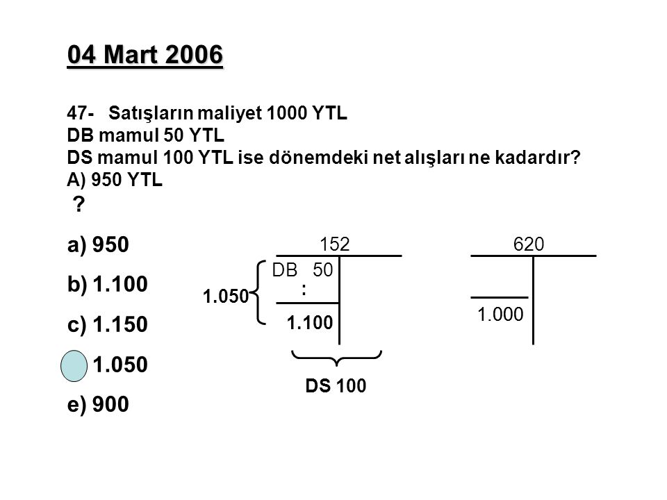 04 Mart 2006 47- Satışların maliyet 1000 YTL DB mamul 50 YTL DS mamul 100 YTL ise dönemdeki net alışları ne kadardır? A) 950 YTL ? a)950 b)1.100 c)1.1
