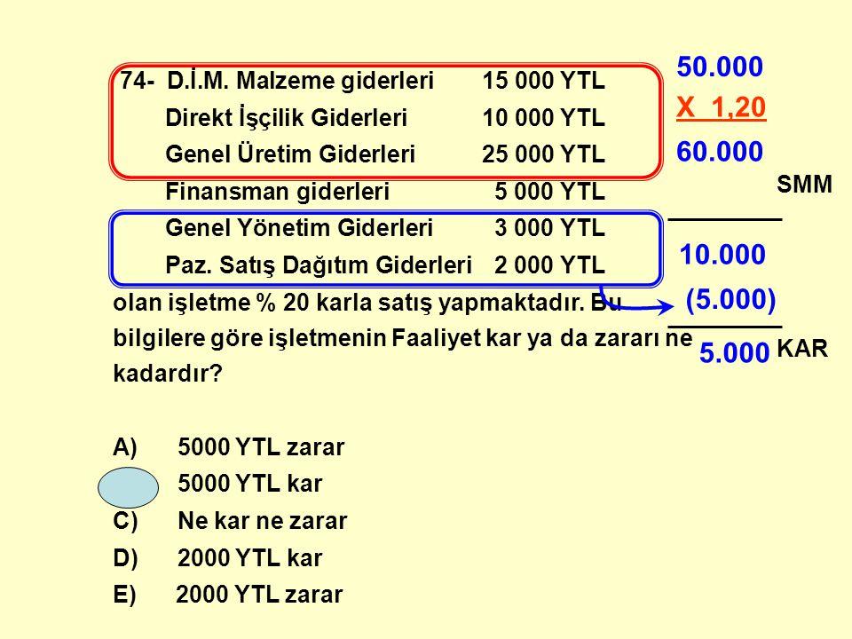 74- D.İ.M. Malzeme giderleri 15 000 YTL Direkt İşçilik Giderleri 10 000 YTL Genel Üretim Giderleri 25 000 YTL Finansman giderleri 5 000 YTL Genel Yöne