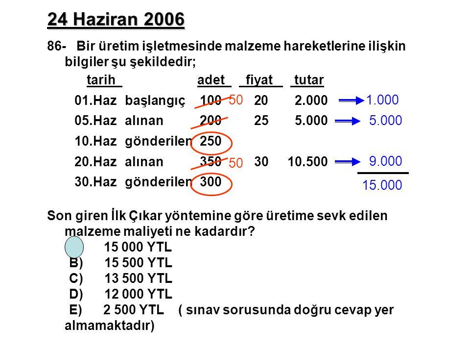 24 Haziran 2006 86- Bir üretim işletmesinde malzeme hareketlerine ilişkin bilgiler şu şekildedir; tarih adet fiyat tutar 01.Haz başlangıç 100 20 2.000