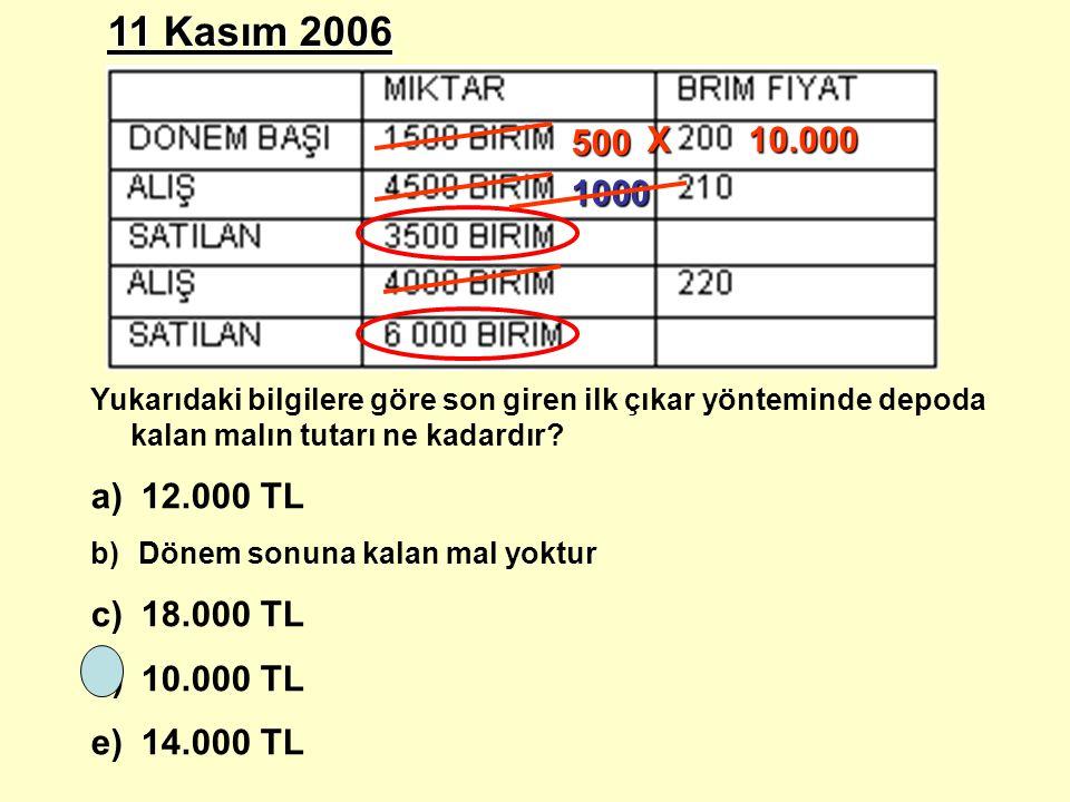 11 Kasım 2006 Yukarıdaki bilgilere göre son giren ilk çıkar yönteminde depoda kalan malın tutarı ne kadardır? a) 12.000 TL b) Dönem sonuna kalan mal y