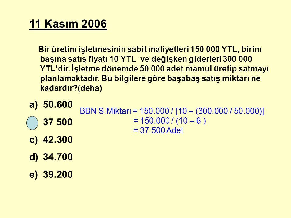 11 Kasım 2006 Bir üretim işletmesinin sabit maliyetleri 150 000 YTL, birim başına satış fiyatı 10 YTL ve değişken giderleri 300 000 YTL'dir. İşletme d