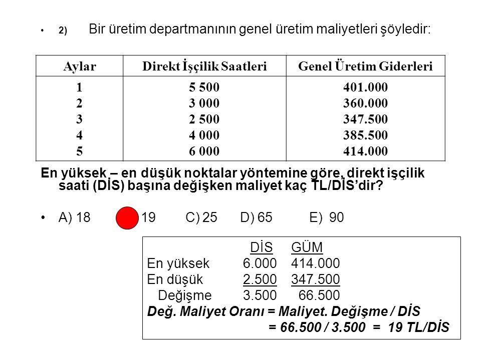2) Bir üretim departmanının genel üretim maliyetleri şöyledir: En yüksek – en düşük noktalar yöntemine göre, direkt işçilik saati (DİS) başına değişke