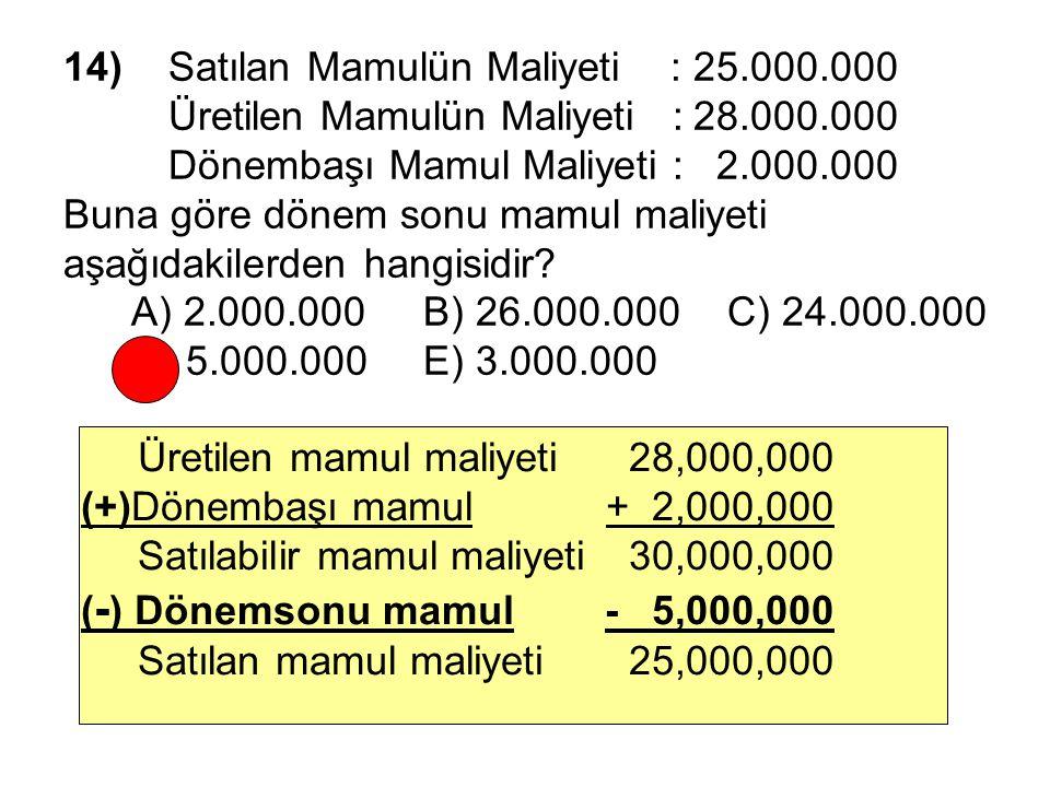 14) Satılan Mamulün Maliyeti :25.000.000 Üretilen Mamulün Maliyeti :28.000.000 Dönembaşı Mamul Maliyeti : 2.000.000 Buna göre dönem sonu mamul maliyet