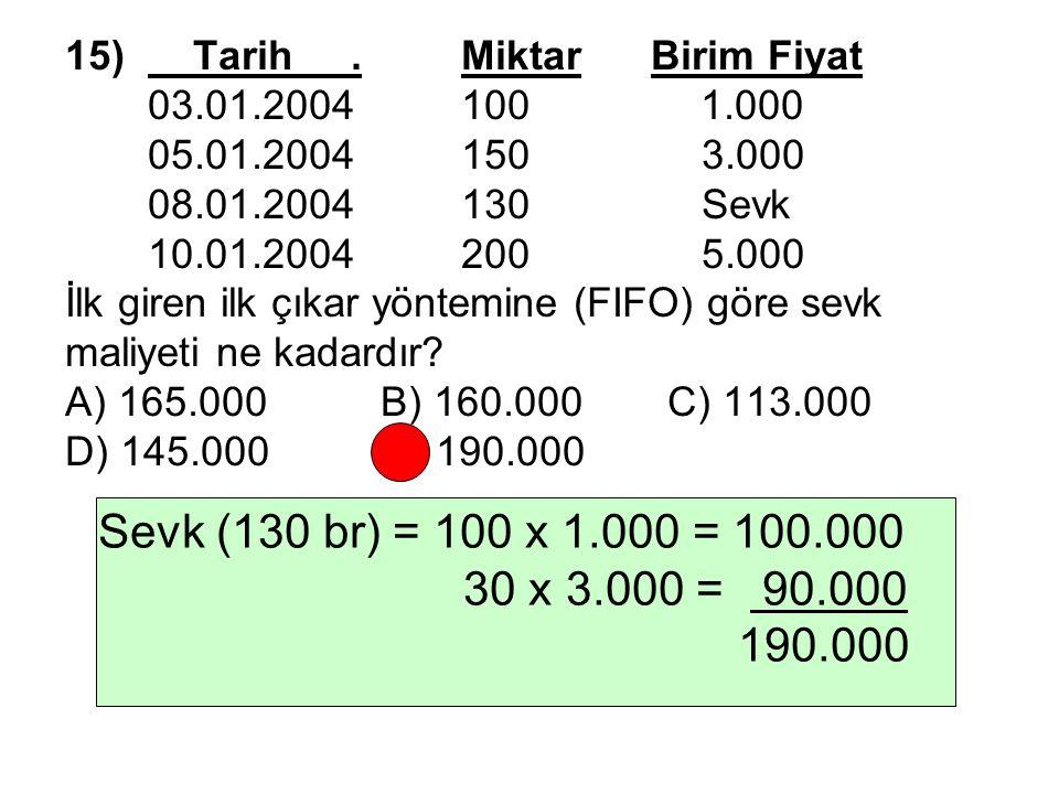 15) Tarih. Miktar Birim Fiyat 03.01.2004100 1.000 05.01.2004150 3.000 08.01.2004130 Sevk 10.01.2004200 5.000 İlk giren ilk çıkar yöntemine (FIFO) göre