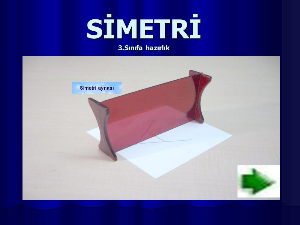 SİMETRİ 3.Sınıfa hazırlık Simetri aynası