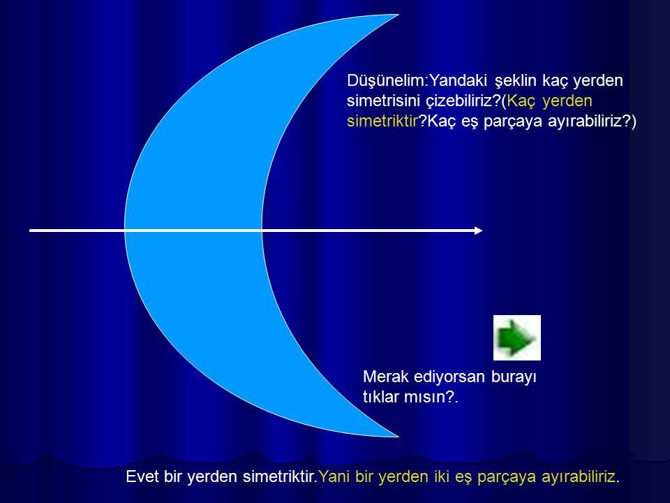 Düşünelim:Yandaki şeklin kaç yerden simetrisini çizebiliriz?(Kaç yerden simetriktir?Kaç eş parçaya ayırabiliriz?) Merak ediyorsan burayı tıklar mısın?
