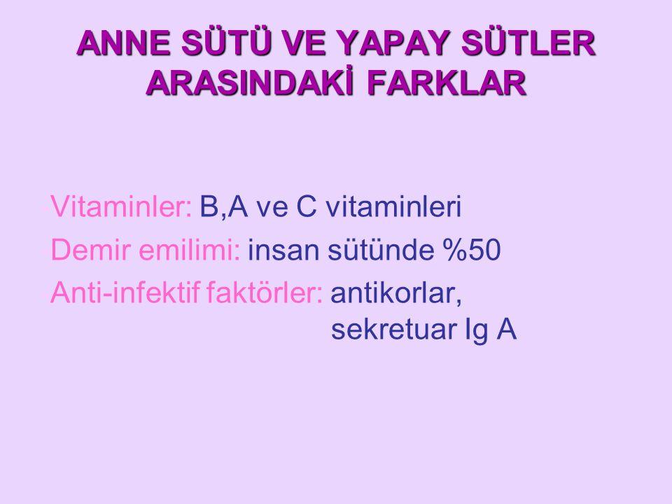 ANNE SÜTÜ VE YAPAY SÜTLER ARASINDAKİ FARKLAR -Vitaminler: B,A ve C vitaminleri -Demir emilimi: insan sütünde %50 -Anti-infektif faktörler: antikorlar, sekretuar Ig A