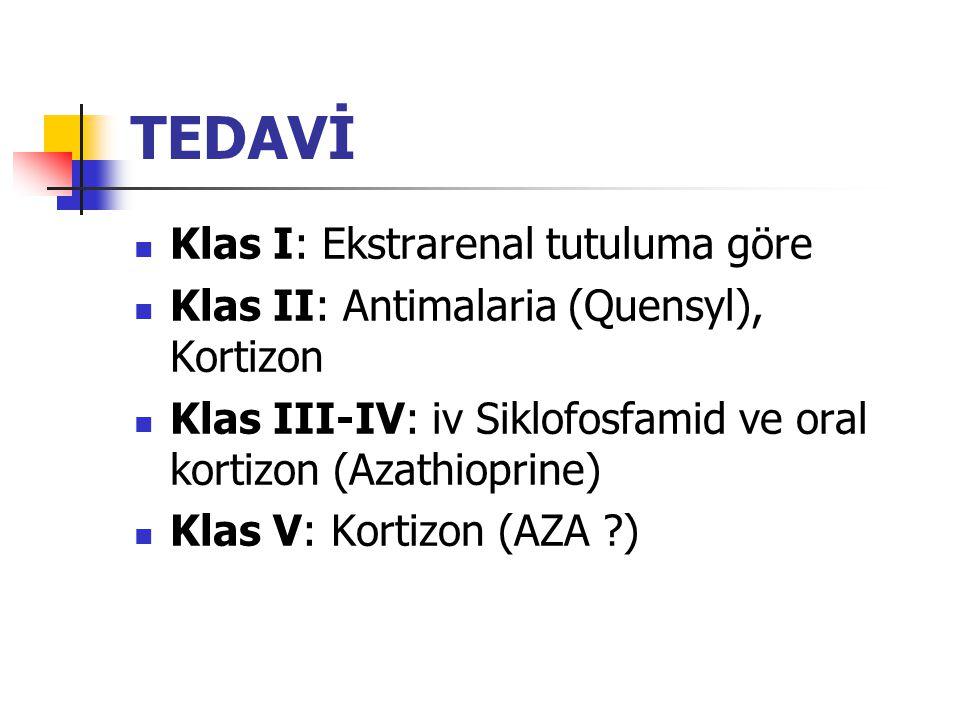 TEDAVİ Klas I: Ekstrarenal tutuluma göre Klas II: Antimalaria (Quensyl), Kortizon Klas III-IV: iv Siklofosfamid ve oral kortizon (Azathioprine) Klas V