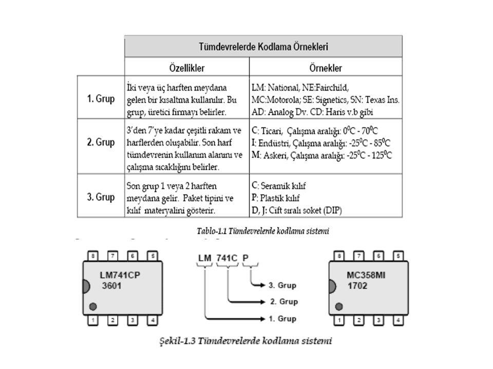 Pratikde çıkış gerilimi V0; iki sinyalin farkına (VD) ve ortak mod sinyaline (VC) bağımlıdır.