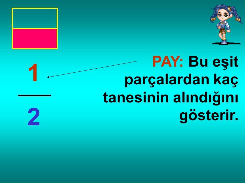 1212 Bir kesir sayısında; PAYDA: Bir bütünün kaç eşit parçaya bölündüğünü gösterir.