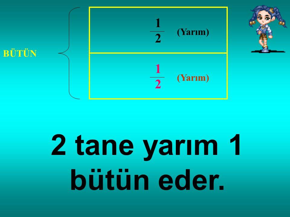 1212 Bu kesir, bir bütünün 2 eşit parçaya bölündüğünü ve 1 parçasının alındığını gösteriyor. 1 bölü 2 kesrine aynı zamanda YARIM denir.