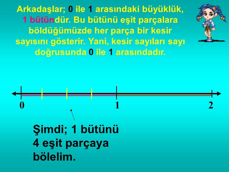 012345 1 bütün 2 bütün 3 bütün 4 bütün 5 bütün SAYI DOĞRUSU Şimdi; 1 bütünü eşit parçalara bölelim: