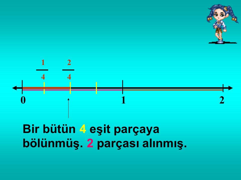 012 Bir bütün 4 eşit parçaya bölünmüş. 1 parçası alınmış. 1414