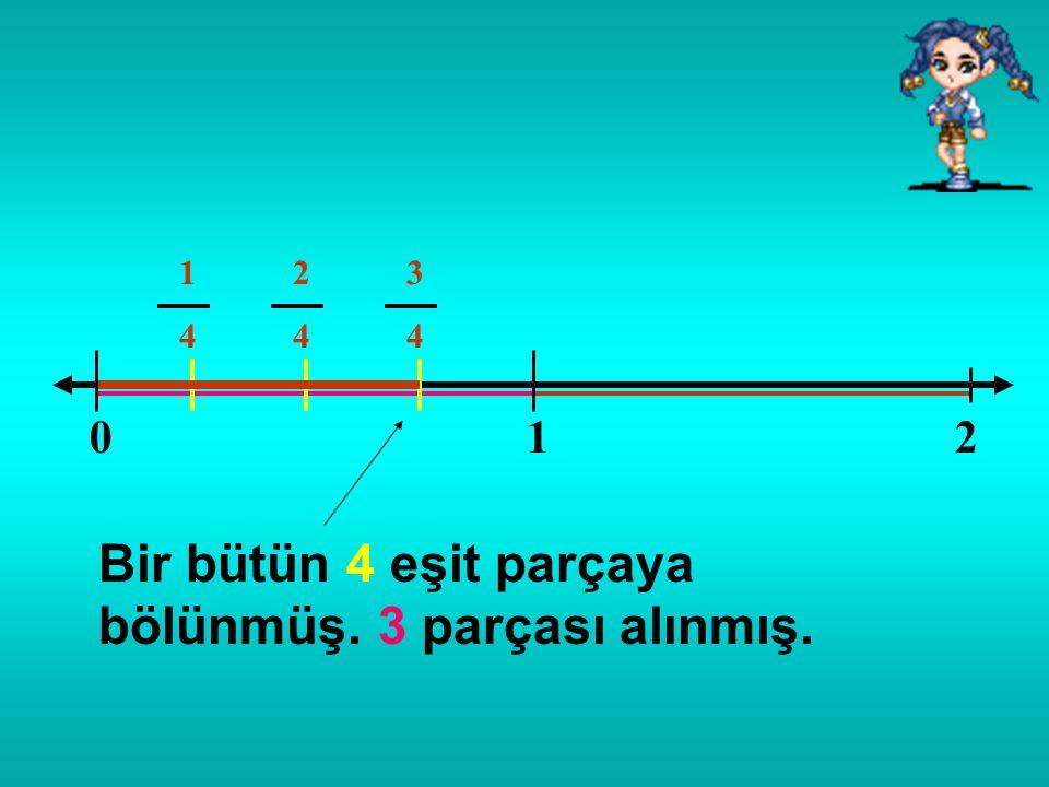 012 Bir bütün 4 eşit parçaya bölünmüş. 2 parçası alınmış. 1414 2424