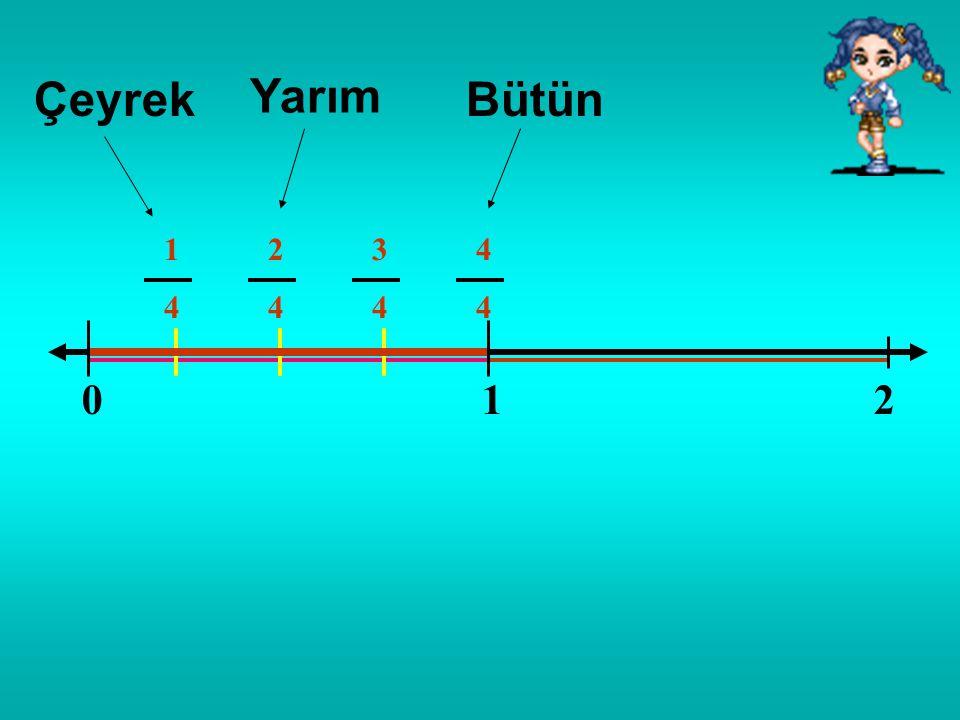 012 Bir bütün 4 eşit parçaya bölünmüş. 4 parçası alınmış. 1414 2424 3434 4444