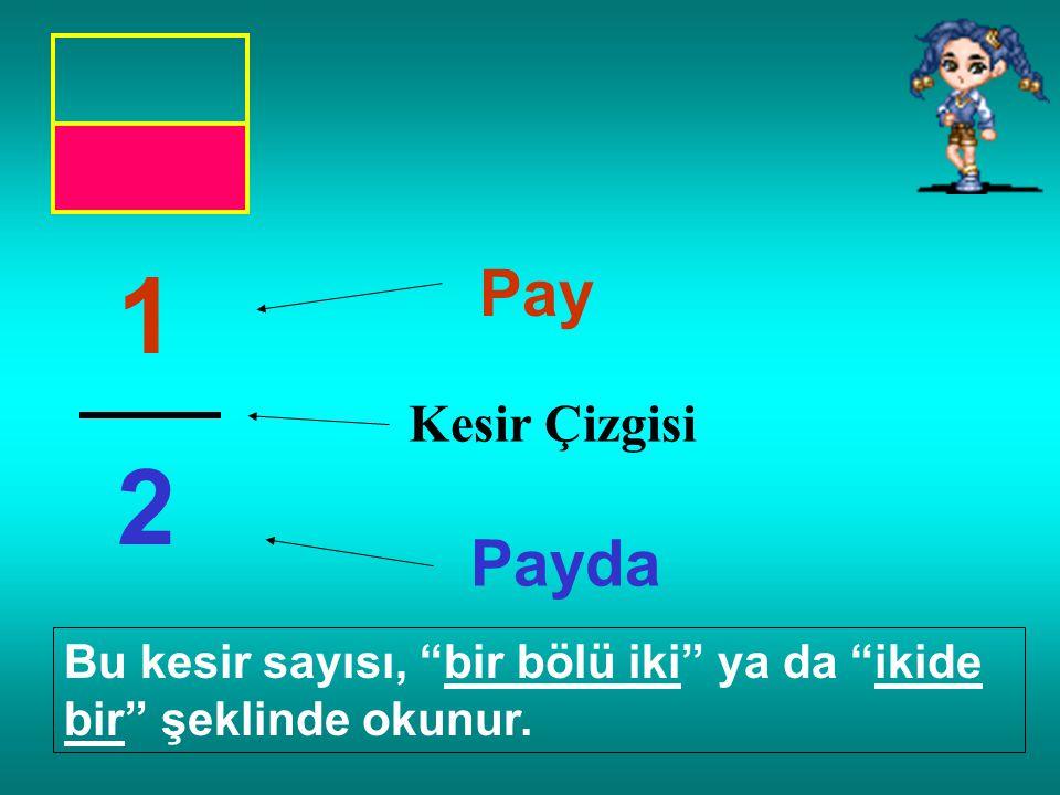 1 2 Pay Payda Kesir Çizgisi Bu kesir sayısı, bir bölü iki ya da ikide bir şeklinde okunur.