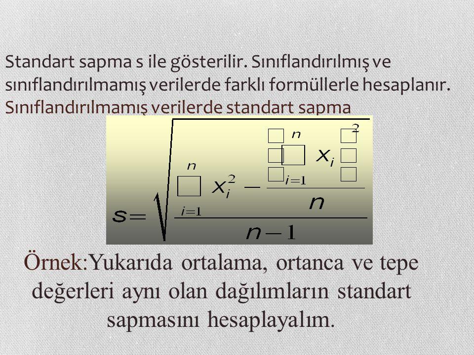 Standart sapma s ile gösterilir.