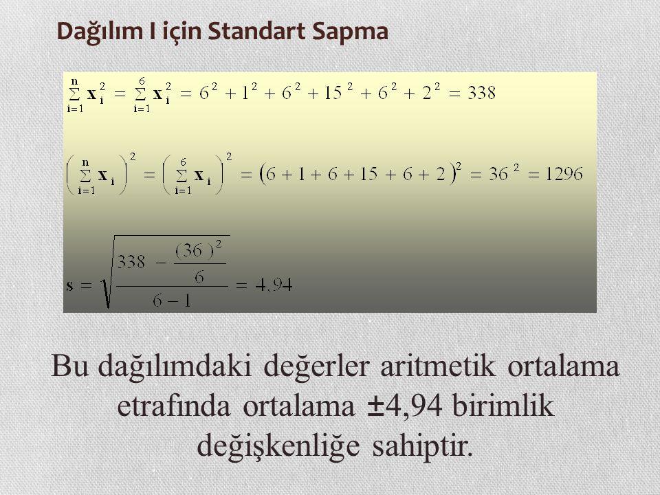 Dağılım I için Standart Sapma Bu dağılımdaki değerler aritmetik ortalama etrafında ortalama ±4,94 birimlik değişkenliğe sahiptir.