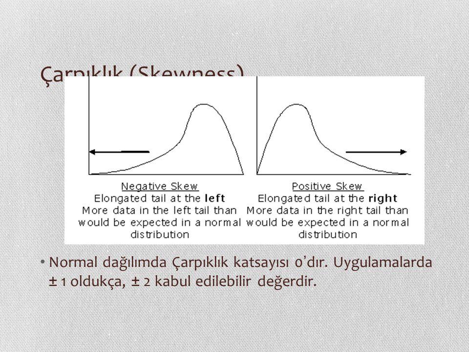 Çarpıklık (Skewness) Normal dağılımda Çarpıklık katsayısı 0 ' dır.