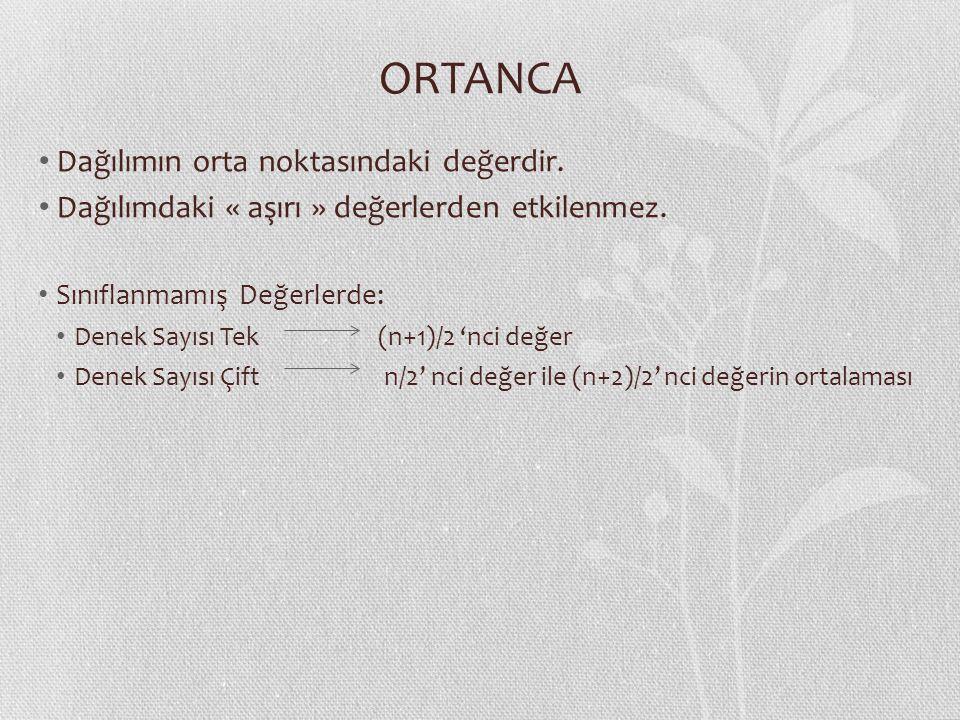 ORTANCA Dağılımın orta noktasındaki değerdir.Dağılımdaki « aşırı » değerlerden etkilenmez.