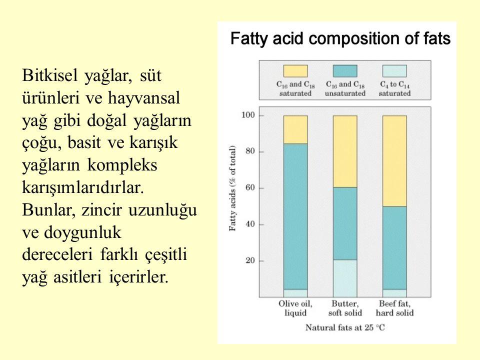 15 Bitkisel yağlar, süt ürünleri ve hayvansal yağ gibi doğal yağların çoğu, basit ve karışık yağların kompleks karışımlarıdırlar. Bunlar, zincir uzunl