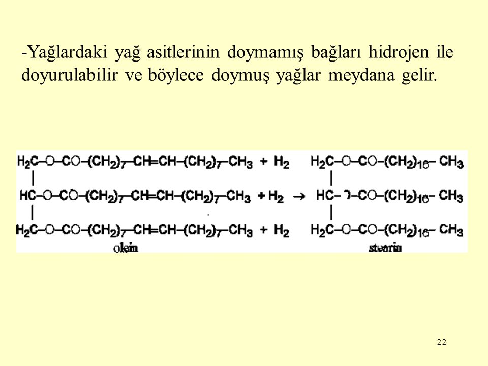 22 -Yağlardaki yağ asitlerinin doymamış bağları hidrojen ile doyurulabilir ve böylece doymuş yağlar meydana gelir.