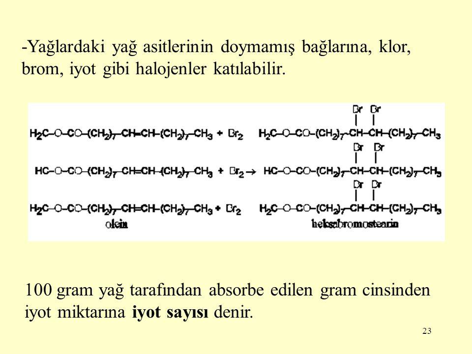 23 -Yağlardaki yağ asitlerinin doymamış bağlarına, klor, brom, iyot gibi halojenler katılabilir. 100 gram yağ tarafından absorbe edilen gram cinsinden