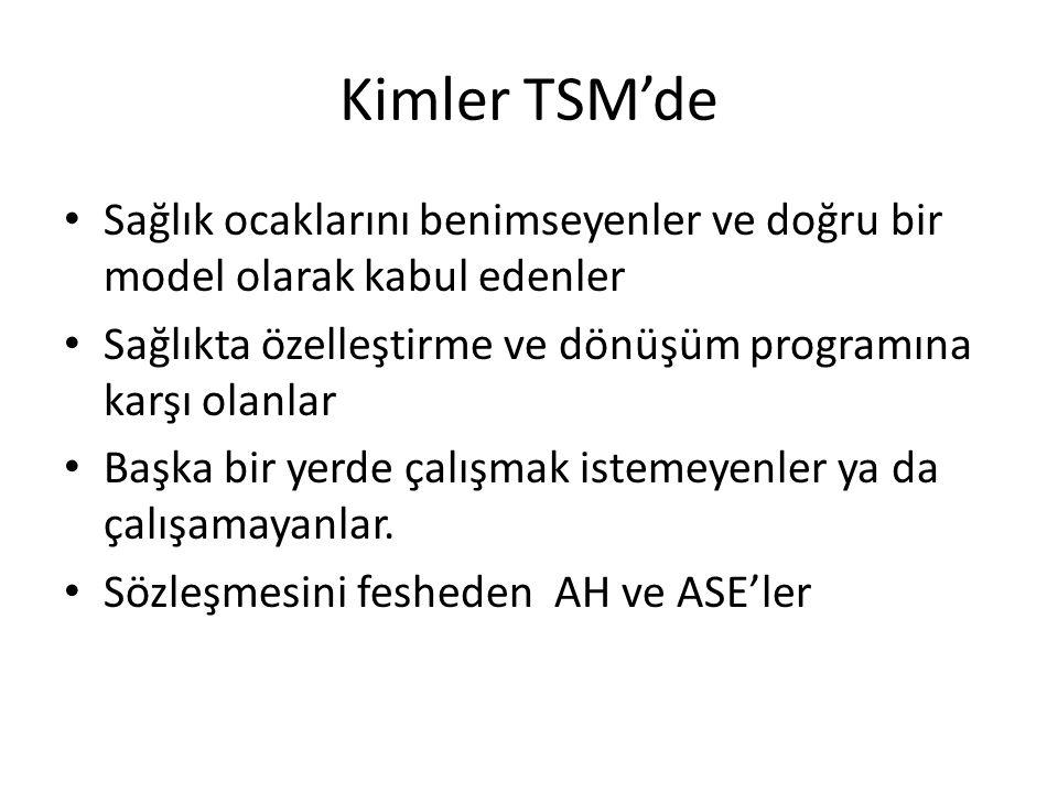Kimler TSM'de Sağlık ocaklarını benimseyenler ve doğru bir model olarak kabul edenler Sağlıkta özelleştirme ve dönüşüm programına karşı olanlar Başka