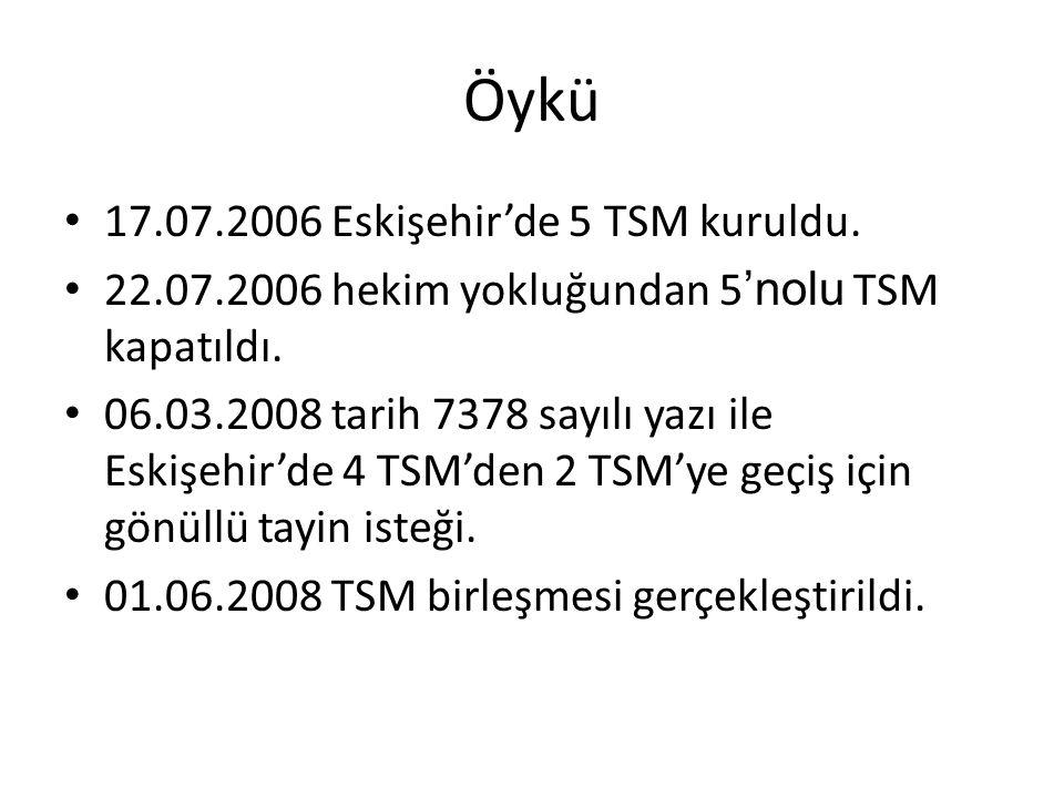 Öykü 17.07.2006 Eskişehir'de 5 TSM kuruldu. 22.07.2006 hekim yokluğundan 5 'nolu TSM kapatıldı. 06.03.2008 tarih 7378 sayılı yazı ile Eskişehir'de 4 T