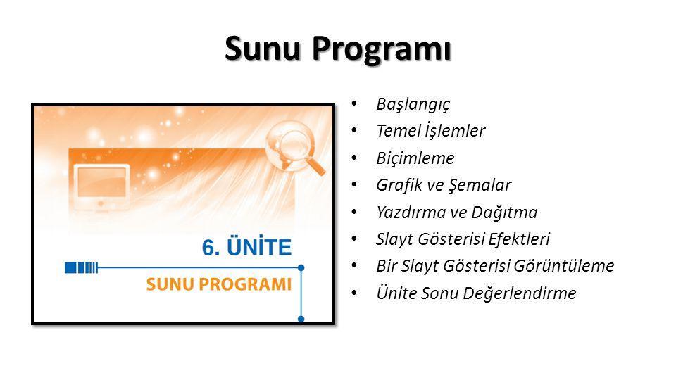 Sunu Programı Başlangıç Temel İşlemler Biçimleme Grafik ve Şemalar Yazdırma ve Dağıtma Slayt Gösterisi Efektleri Bir Slayt Gösterisi Görüntüleme Ünite