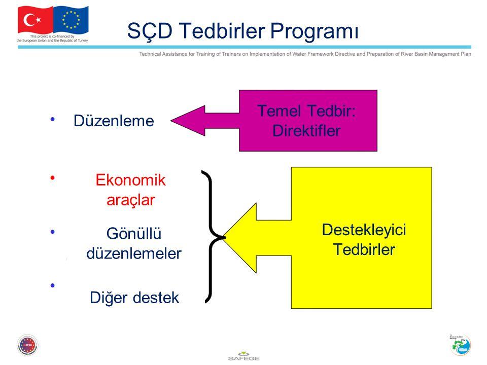 SÇD Tedbirler Programı Destekleyici Tedbirler Temel Tedbir: Direktifler Düzenleme Ekonomik araçlar Gönüllü düzenlemeler Diğer destek