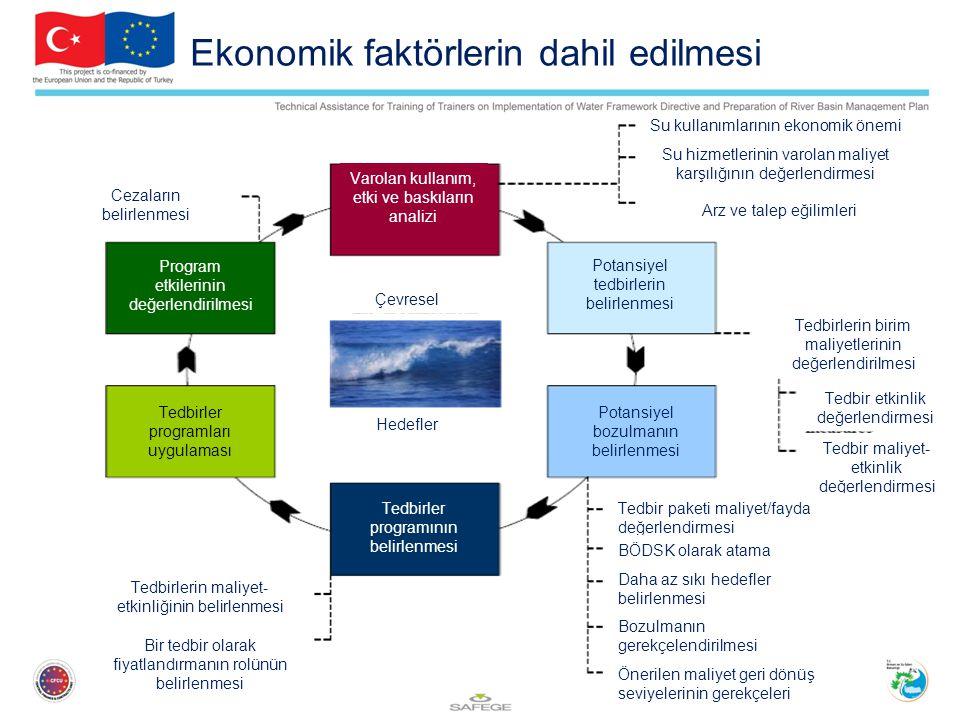 Ekonomik faktörlerin dahil edilmesi Su kullanımlarının ekonomik önemi Su hizmetlerinin varolan maliyet karşılığının değerlendirmesi Arz ve talep eğilimleri Cezaların belirlenmesi Çevresel Hedefler Tedbirlerin birim maliyetlerinin değerlendirilmesi Tedbir etkinlik değerlendirmesi Tedbir maliyet- etkinlik değerlendirmesi Tedbirlerin maliyet- etkinliğinin belirlenmesi Bir tedbir olarak fiyatlandırmanın rolünün belirlenmesi Tedbir paketi maliyet/fayda değerlendirmesi BÖDSK olarak atama Daha az sıkı hedefler belirlenmesi Bozulmanın gerekçelendirilmesi Önerilen maliyet geri dönüş seviyelerinin gerekçeleri Potansiyel tedbirlerin belirlenmesi Potansiyel bozulmanın belirlenmesi Tedbirler programının belirlenmesi Varolan kullanım, etki ve baskıların analizi Program etkilerinin değerlendirilmesi Tedbirler programları uygulaması