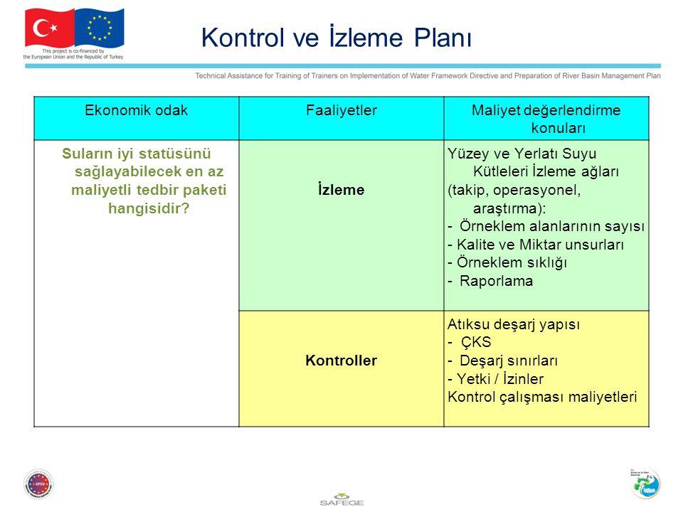 Kontrol ve İzleme Planı Ekonomik odakFaaliyetlerMaliyet değerlendirme konuları Suların iyi statüsünü sağlayabilecek en az maliyetli tedbir paketi hangisidir.