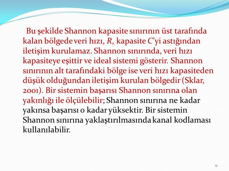 10 Şekil 3.1, (1) denklemi kullanılarak elde edilen Shannon sınırını göstermektedir