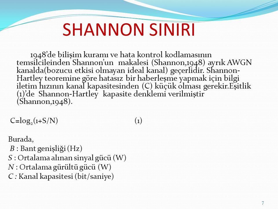 SHANNON SINIRI 1948'de bilişim kuramı ve hata kontrol kodlamasının temsilcileinden Shannon'un makalesi (Shannon,1948) ayrık AWGN kanalda(bozucu etkisi olmayan ideal kanal) geçerlidir.