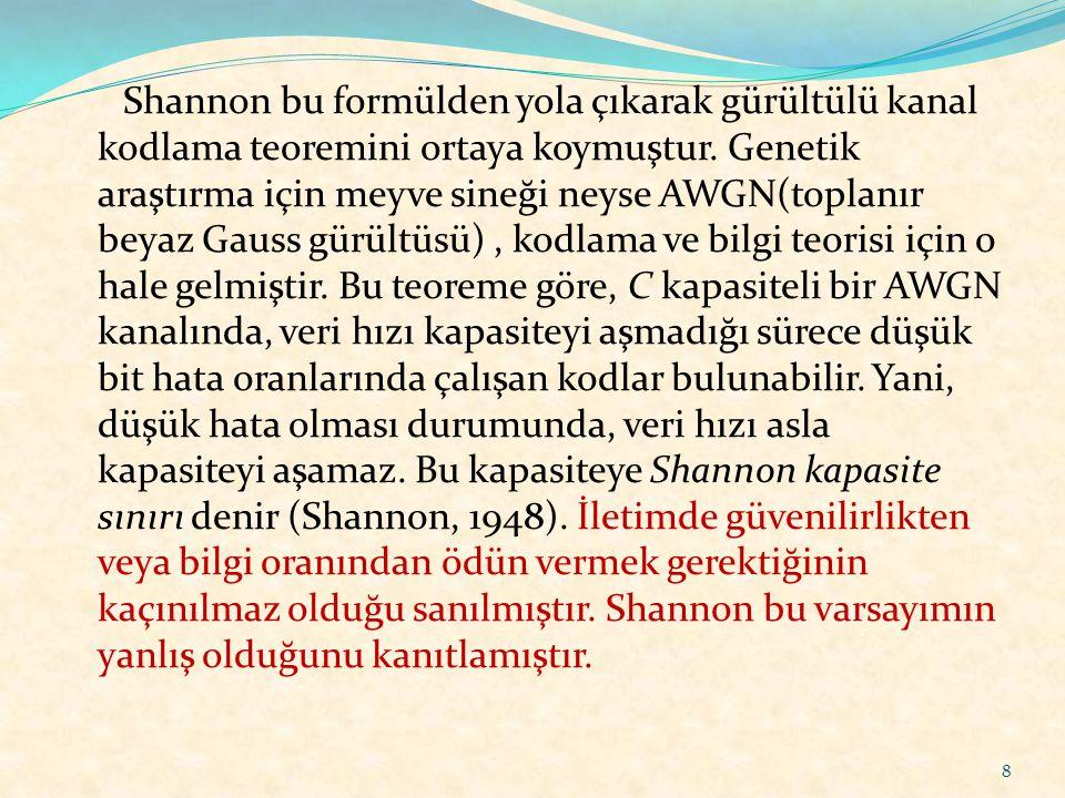 SHANNON SINIRI 1948'de bilişim kuramı ve hata kontrol kodlamasının temsilcileinden Shannon'un makalesi (Shannon,1948) ayrık AWGN kanalda(bozucu etkisi