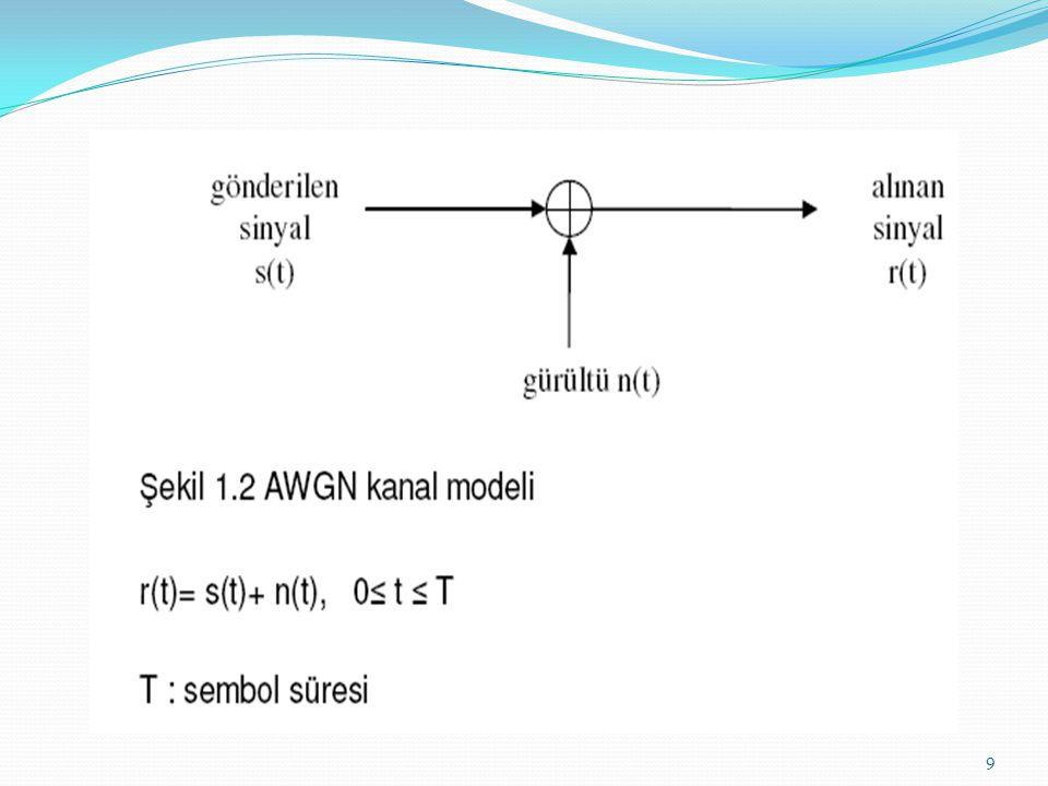 19 Her iki kodlayıcının girişine sekiz bit uzunluğundaki [1 0 0 0 0 0 0 0] giriş dizisi uygulanırsa aşağıdaki ç ıkışlar elde edilir: