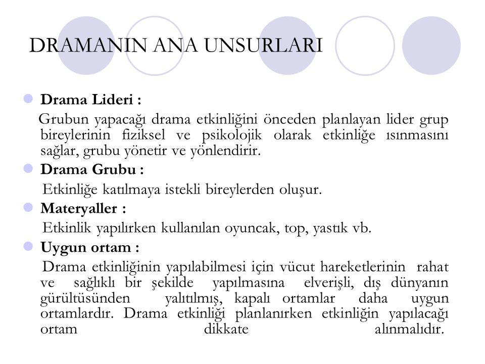 DRAMANIN ANA UNSURLARI Drama Lideri : Grubun yapacağı drama etkinliğini önceden planlayan lider grup bireylerinin fiziksel ve psikolojik olarak etkinl