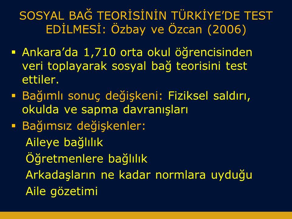 SOSYAL BAĞ TEORİSİNİN TÜRKİYE'DE TEST EDİLMESİ: Özbay ve Özcan (2006)  Ankara'da 1,710 orta okul öğrencisinden veri toplayarak sosyal bağ teorisini test ettiler.