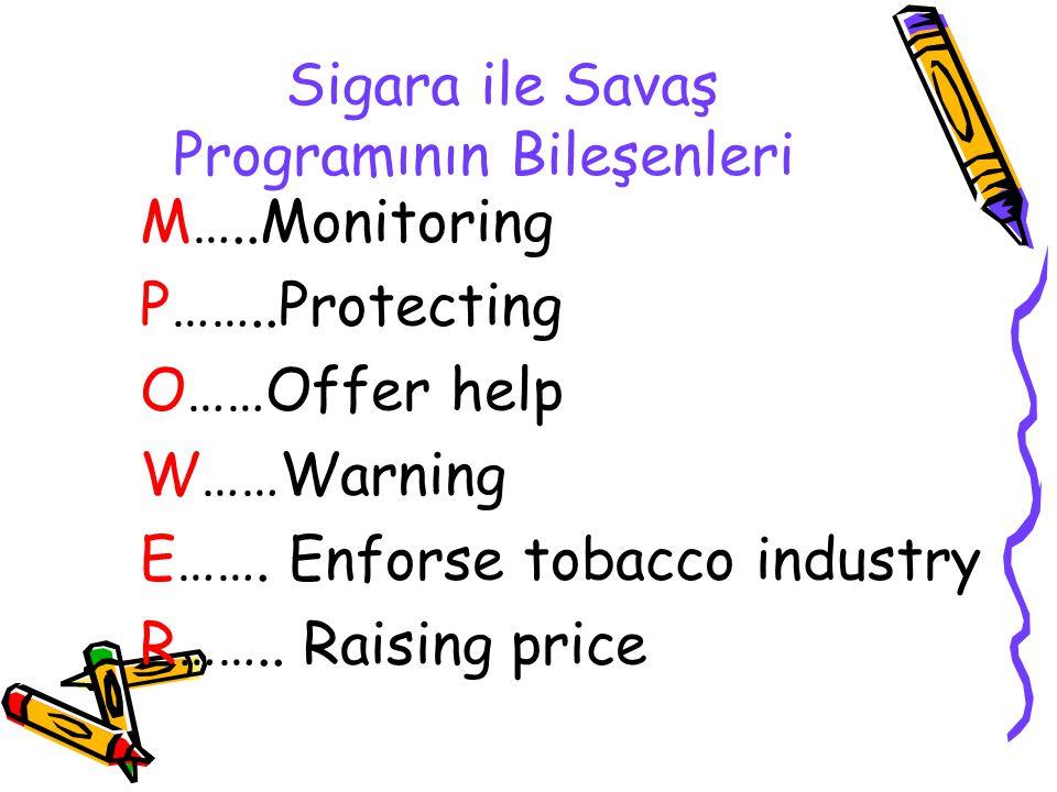 Sigara ile Savaş Programının Bileşenleri M…..Monitoring P……..Protecting O……Offer help W……Warning E……. Enforse tobacco industry R…….. Raising price