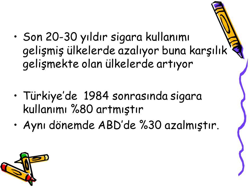 Son 20-30 yıldır sigara kullanımı gelişmiş ülkelerde azalıyor buna karşılık gelişmekte olan ülkelerde artıyor Türkiye'de 1984 sonrasında sigara kullan