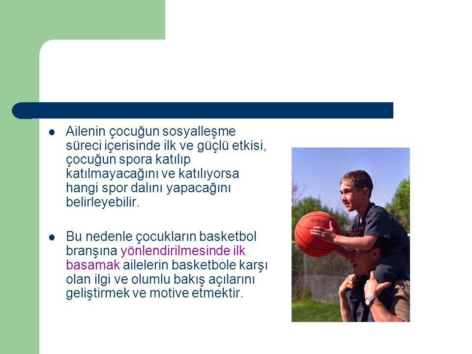 Aileleri Basketbol Hakkında Bilgilendirmek -1 Ailelere basketbol hakkında bilgi aktarımının sağlanabileceği en uygun ortam okullardır.