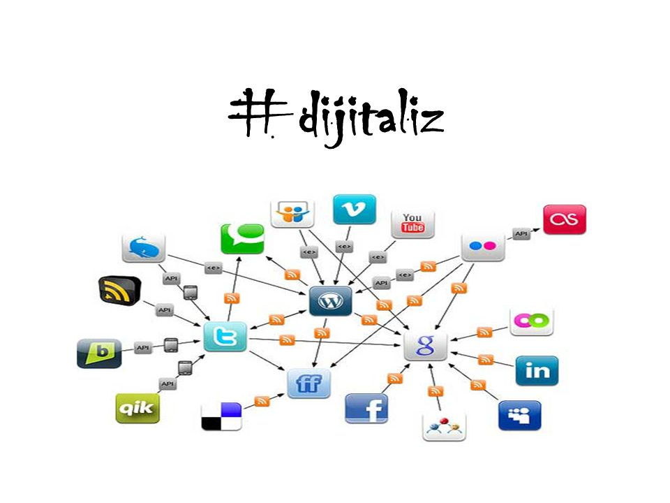 Sosyal ağlarda görülen lokasyon uygulamaları da bireyin topluma kendi hikayesini taşımanın başka bir boyutunu oluşturur.