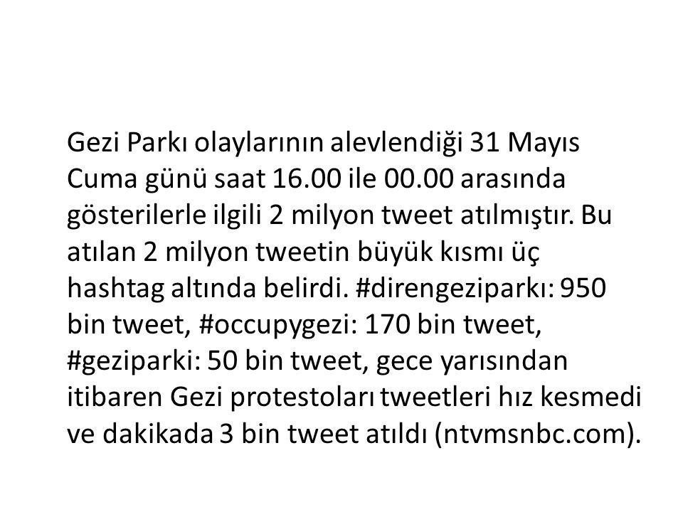 Gezi Parkı olaylarının alevlendiği 31 Mayıs Cuma günü saat 16.00 ile 00.00 arasında gösterilerle ilgili 2 milyon tweet atılmıştır. Bu atılan 2 milyon