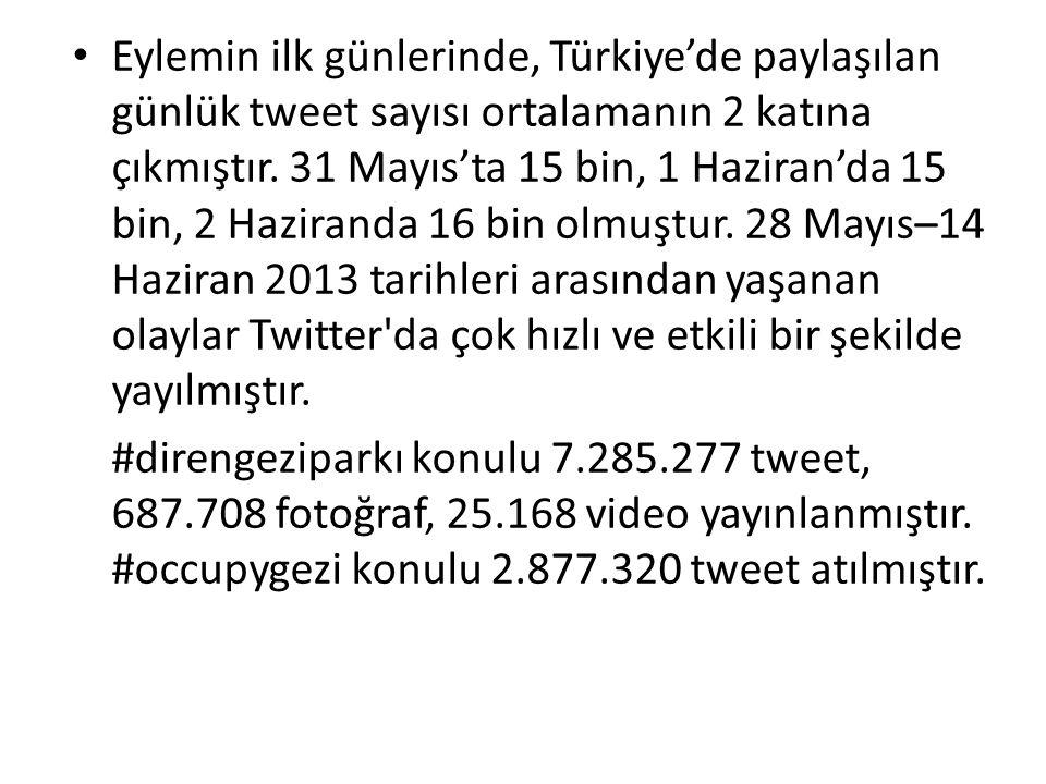 Eylemin ilk günlerinde, Türkiye'de paylaşılan günlük tweet sayısı ortalamanın 2 katına çıkmıştır. 31 Mayıs'ta 15 bin, 1 Haziran'da 15 bin, 2 Haziranda