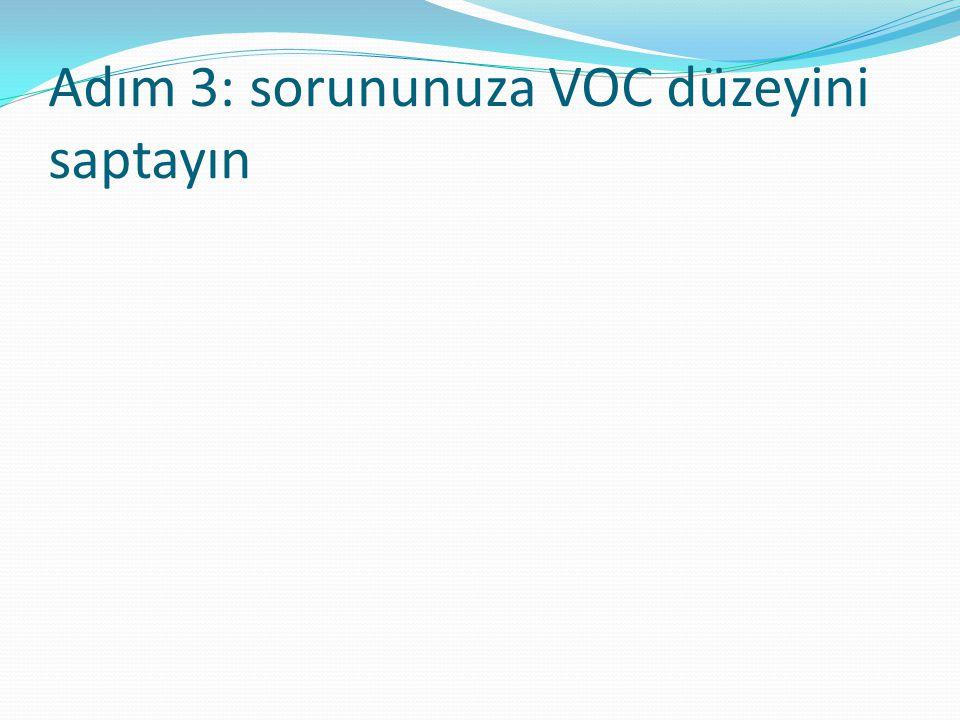 Adım 3: sorununuza VOC düzeyini saptayın