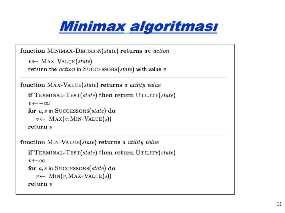 11 Minimax algoritması